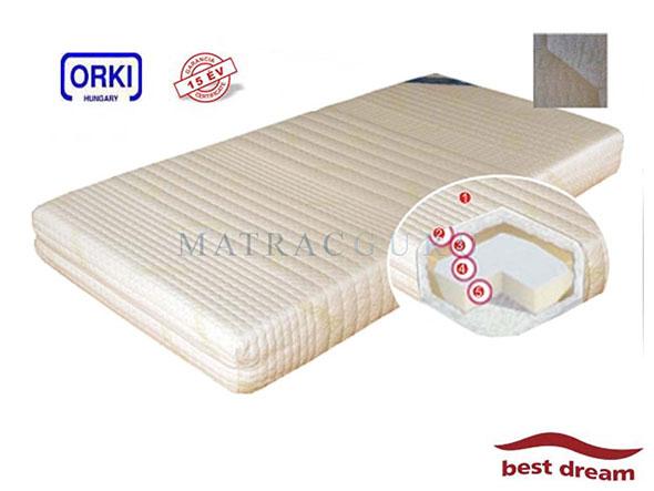 Gondosan válasszunk matracot, hiszen egészségügyi problémák merülhetnek fel, ha nem a megfelelőt vesszük meg